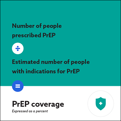 Formula for the PrEP Coverage indicator